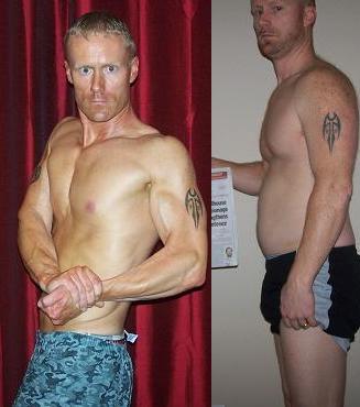 Adonis Index Transformation Contest Winner Dan B