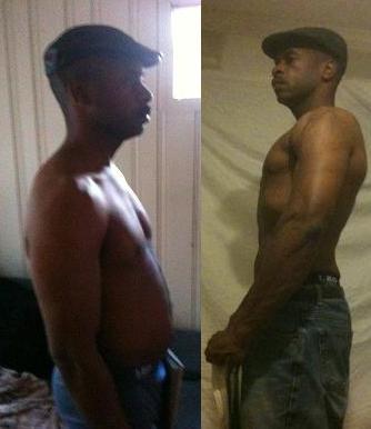 Adonis Index Transformation Leo Bell