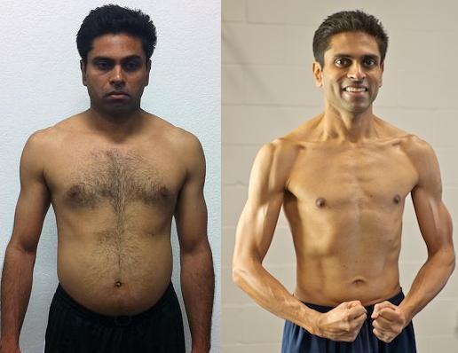 Vivek K Adonis Index Transformation 3rd Place